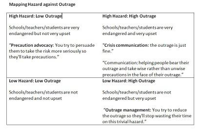 Hazard against Outrage Grid (412 x 265)